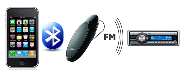 Play your music from your iPhone through your car stereo