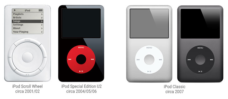 how to turn off old ipod