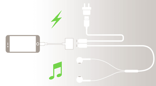 How To Charge And Listen To Music On Iphone