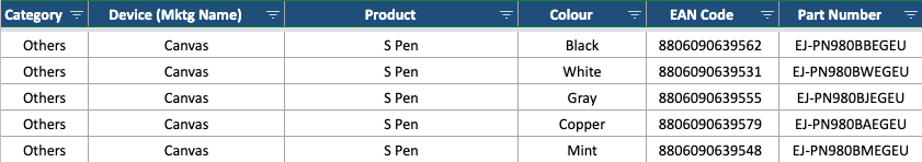 Samsung Galaxy Note 20 Official S Pen Range
